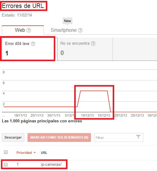 herramientas-para-webmasters-de-google-error-url
