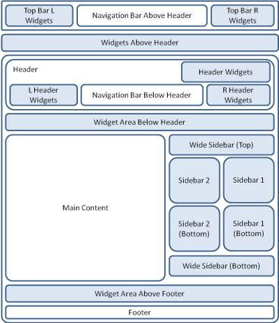 tema-suffusion-diseño-barra-lateral