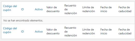 información-de-cupones-creados-stripe-payments