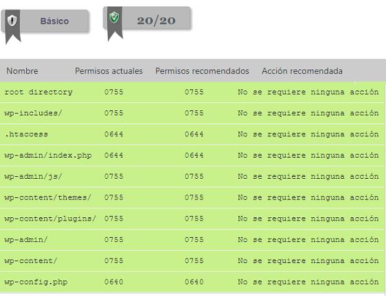 ejemplo-permisos-correctos-de-archivos-aiowps